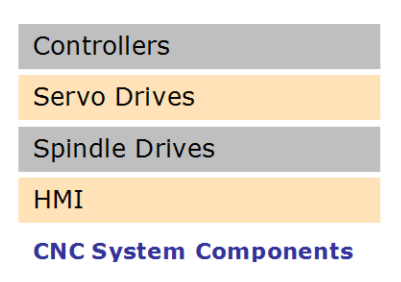 CNC System Components