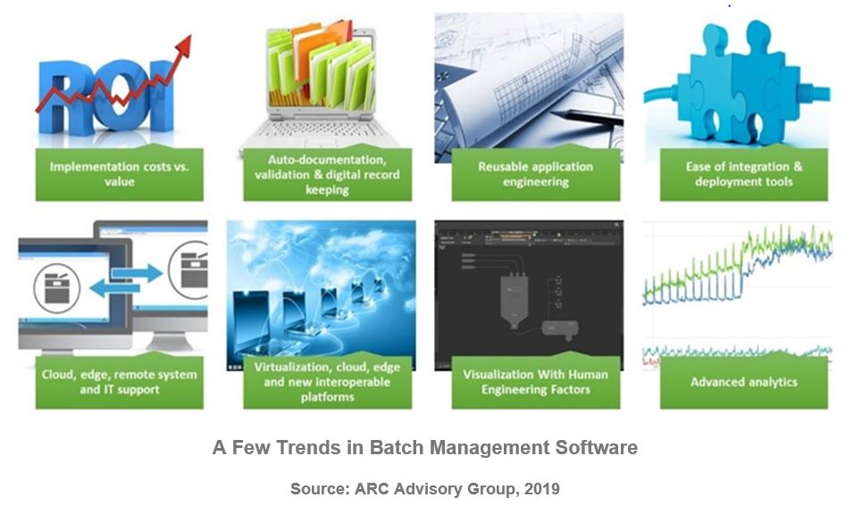 Batch Management Software A%20Few%20Trends%20in%20Batch%20Management%20Software.JPG