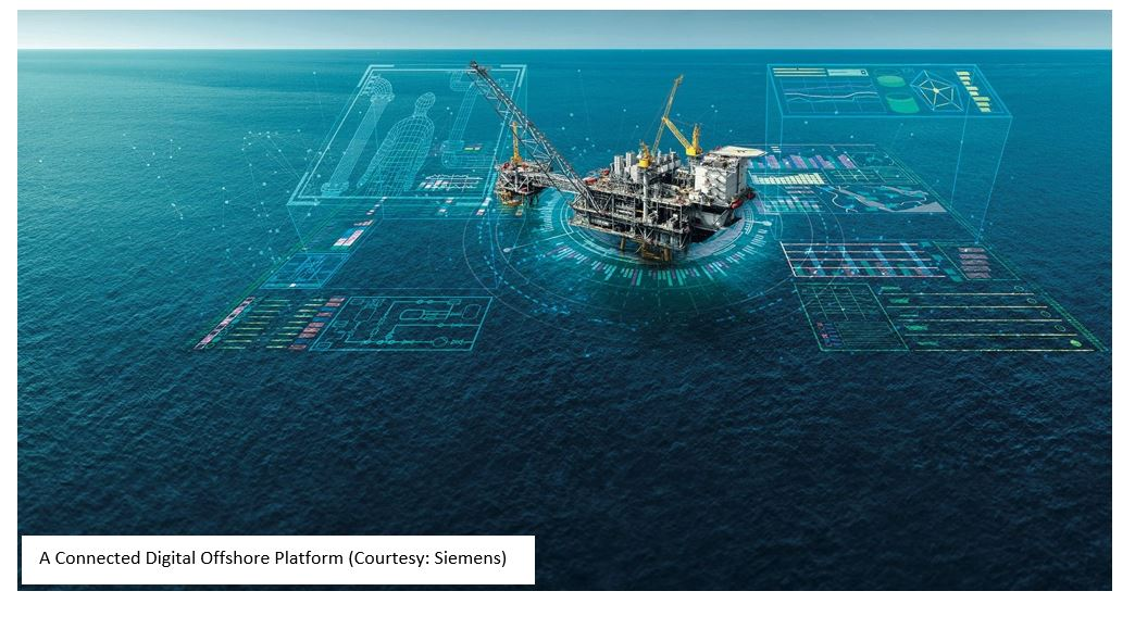 offshore oil and gas Connected%20Digital%20Offshore%20Platform%20-%20Siemens.JPG