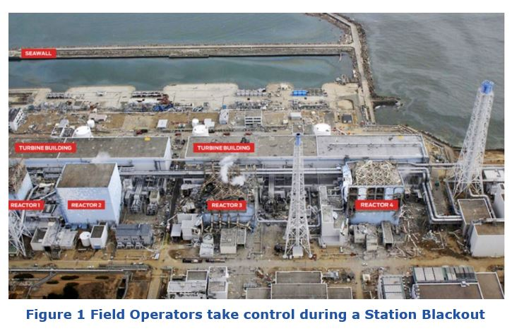 Training the field operator Figure%201%20Field%20Operators%20take%20control%20during%20a%20Station%20Blackout.JPG
