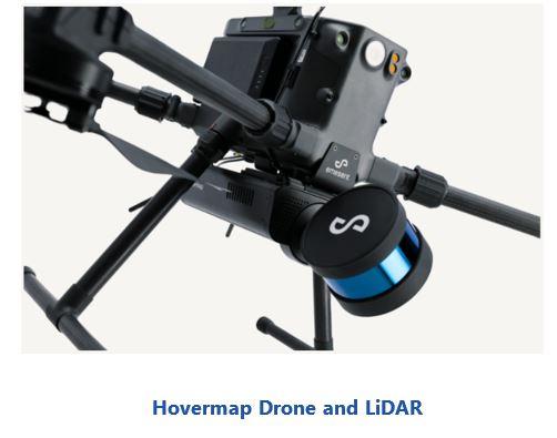 Drone Autonomy Technology