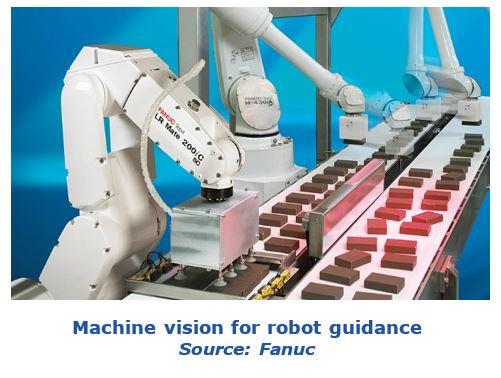 Machine Vision Trends