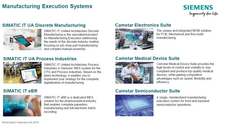 manufacturing operations management Siemens%20Manufacturing%20Execution%20Systems.JPG