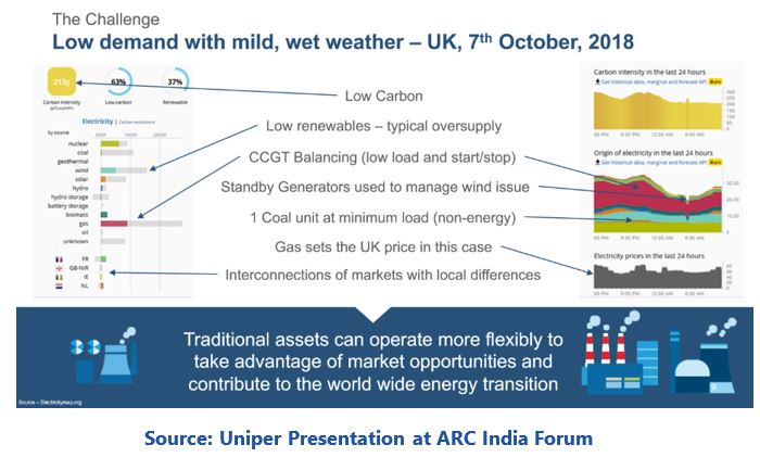 Energy Solutions Uniper%20Presentation%20at%20ARC%20India%20Forum.JPG