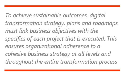 implementing digital transformation strategy.JPG