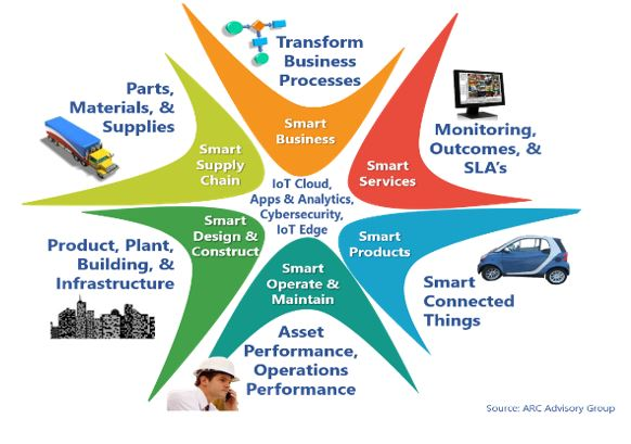 implementing digital transformation strategy mgdts2.JPG