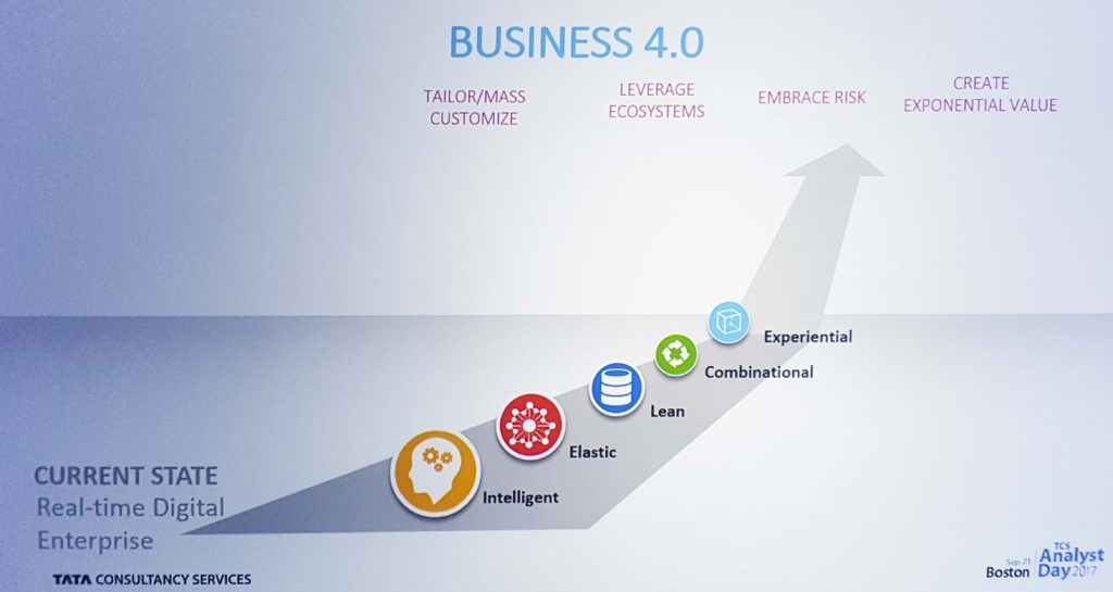 Business 4 0 With Industrial Iot Arc Advisory Group