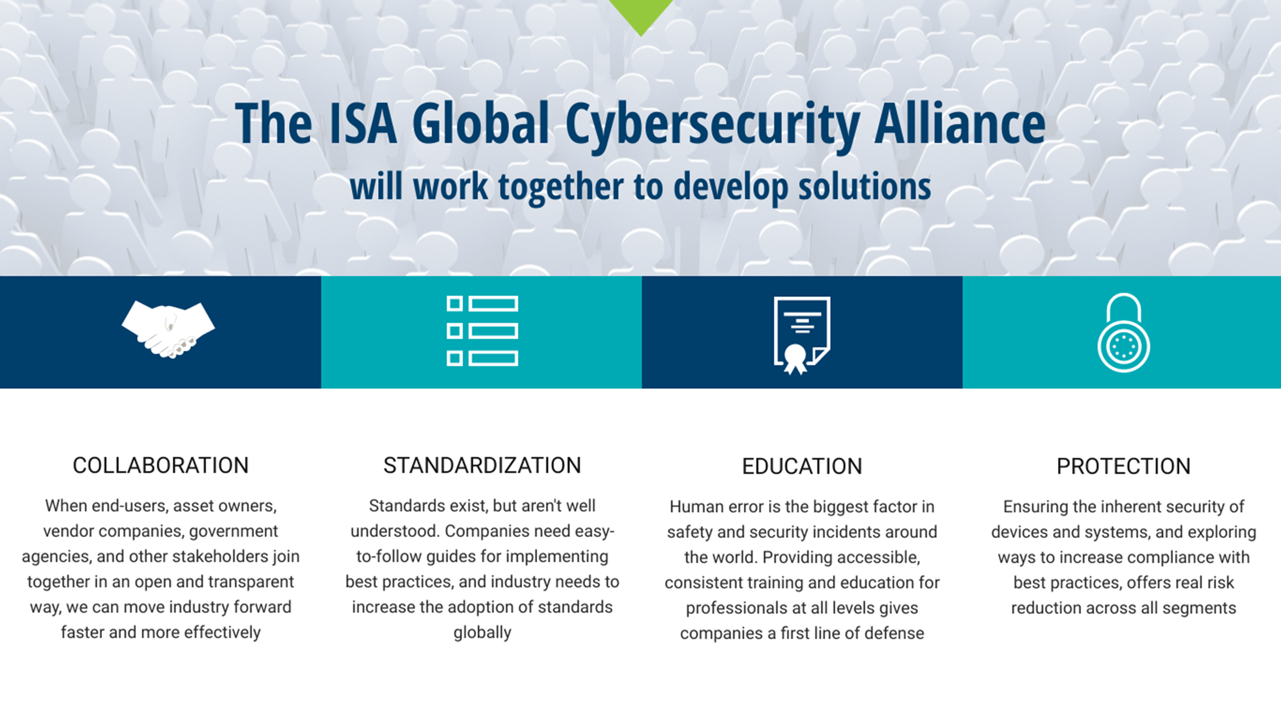 ISA Forms Global Cybersecurity Alliance | ARC Advisory Group