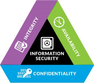 Information Security Model.jpg