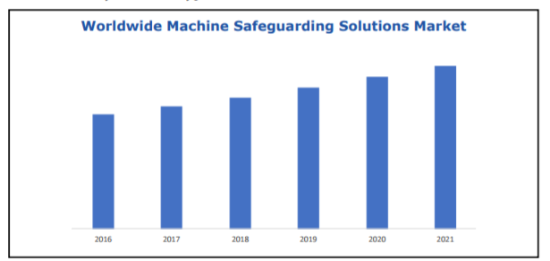 Machine Safeguarding Solutions.png