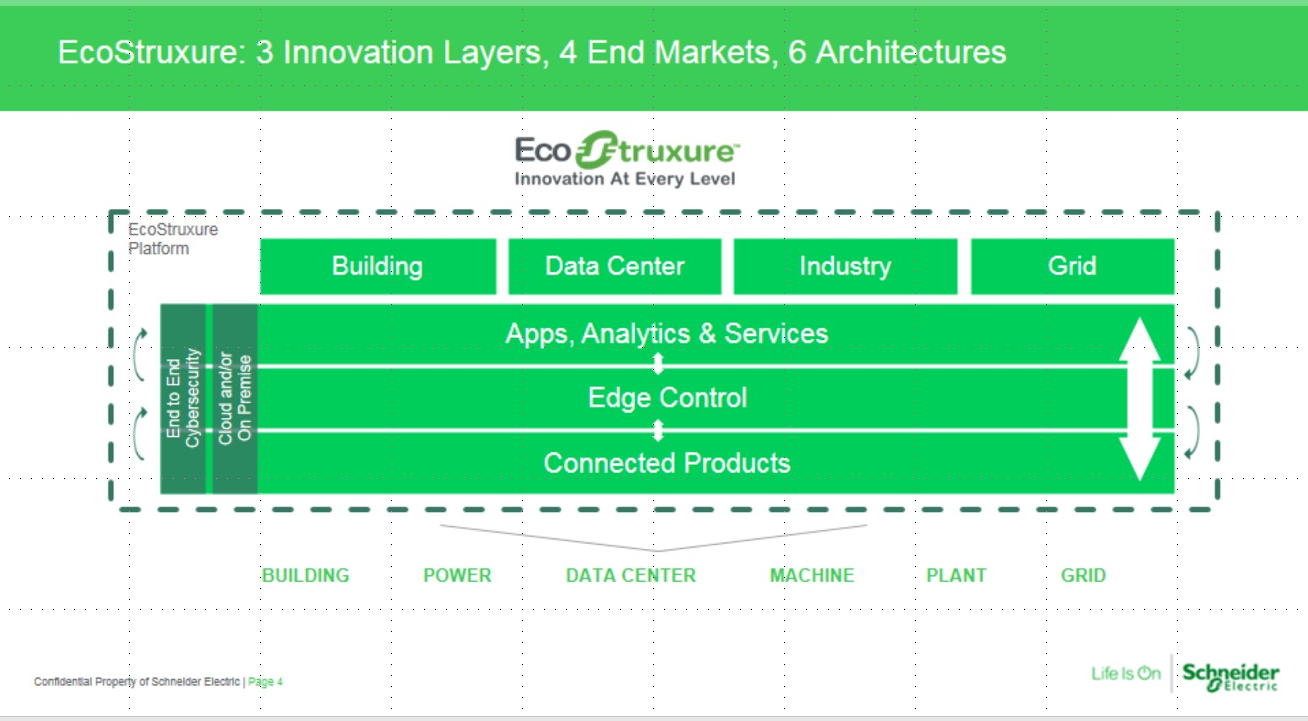 Invensys Building Systems Schneider Electric