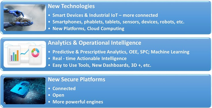 Technology Trends Affecting the MES Market
