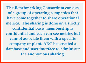 Manufacturing Plant Performance Benchmarking Consortium