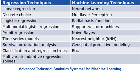 advanced-industrial-analytics-use-machine-learning-wtitle.jpg