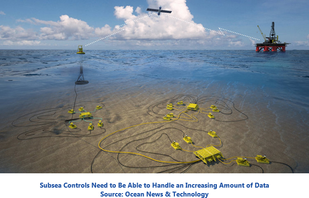 Subsea Controls Need to Handle Increasing Amount of Data