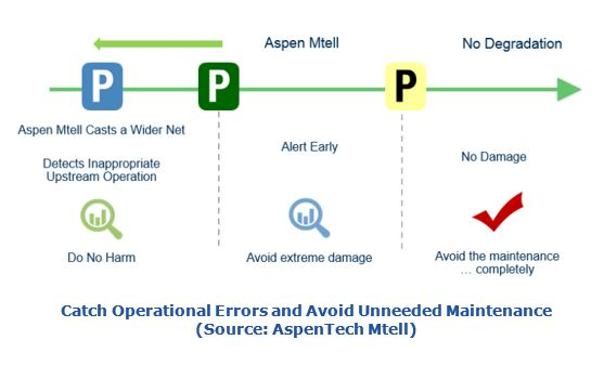 advanced Machine Learning Catch Operational Errors and Avoid Unneeded Maintenance  atm5.JPG