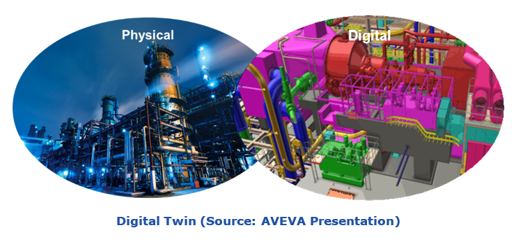 digital transformation and digital twin aveaif3.PNG