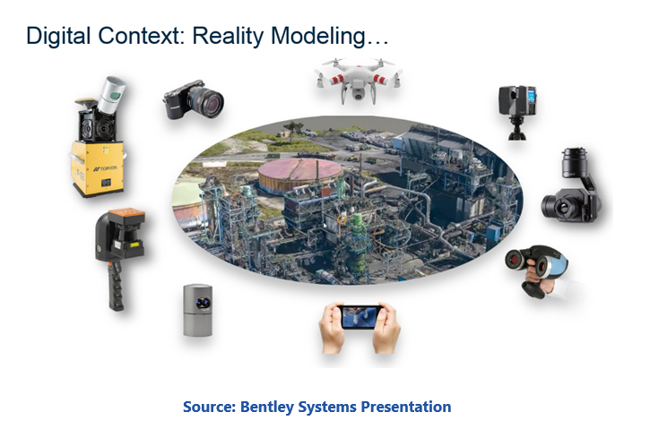 Source: Bentley Systems Presentation for Connected Networks bcnsp3.PNG