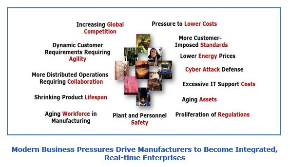 Modern Business Pressures Drive Manufacturers to Become Integrated, Real-time Enterprises bgvp3.JPG