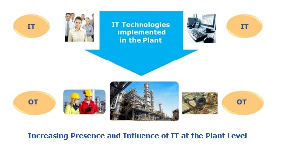 Increasing Presence and Influence of IT at the Plant Level bgvp4.JPG