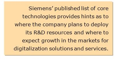 Siemens Innovation Day: Focus on Digitalization | ARC Advisory