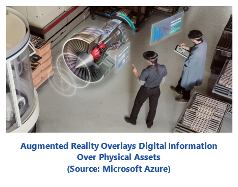technology trends - Augmented Reality Overlays Digital Information Over Physical Assets crpmtechnology.PNG