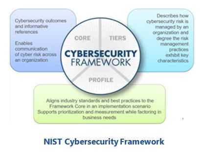 Address Cybersecurity Risk eccyberstuff1.JPG