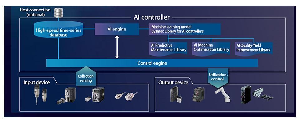 embedded AI embeddedai.JPG