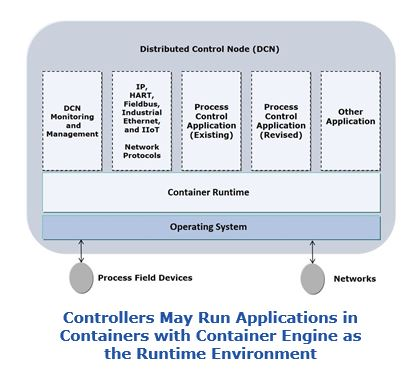 Controllers May Run Applications in Containers with Container Engine as the Runtime Environment open process automationhfpa1.JPG