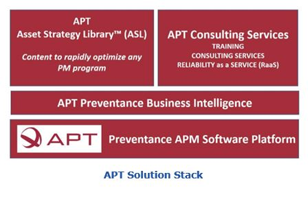 APT Solution Stack hpm3.JPG