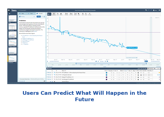 Users Can Predict What Will Happen in the Future with advanced analytics jaaa4.PNG