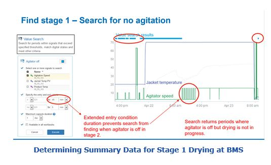 Determining Summary Data for Stage 1 Drying at BMS jabm5.JPG