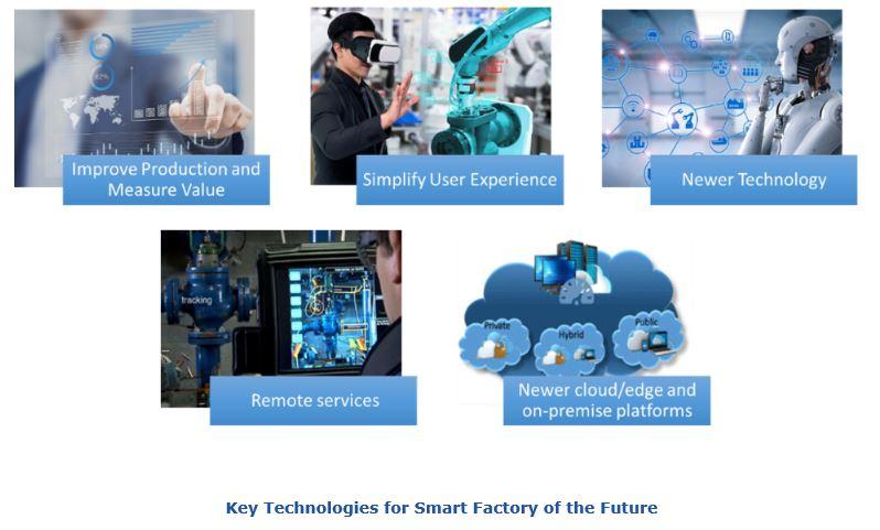 Smart Factory of the future jasfofnow2.JPG