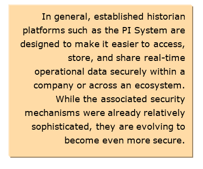 Operational Historians and Time-Series Data Platforms for Digital
