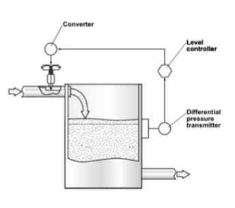 process control innovation pcimsg1.JPG