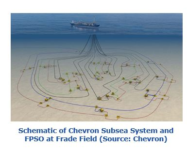 Schematic of Chevron Subsea System and FPSO at Frade Field pmpr8.JPG