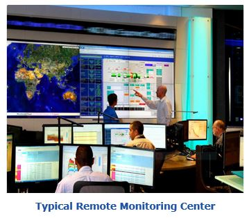 Typical Remote Monitoring Center rmc.JPG
