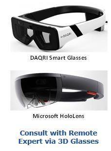 Consult with Remote Expert via 3D Glasses rrfsinsight.JPG