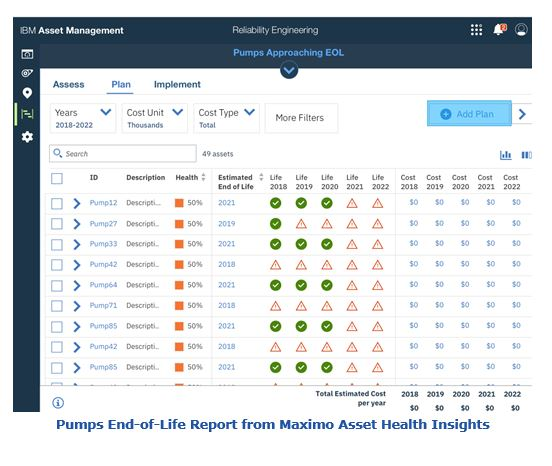pumps End-of-Life Report from Maximo Asset Health Insights w EAMrrgm3.JPG