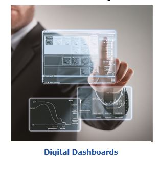 digital dashboards for Synaptic Business Automation  sbaja6.JPG