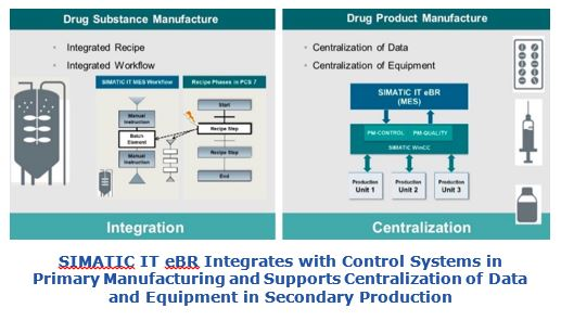 SIMATIC IT eBR Integrates with Automation | ARC Advisory